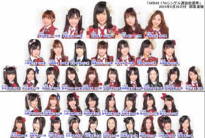 AKB48 ポニーテールとシュシュ 選抜総選挙投票券100枚 /JCB